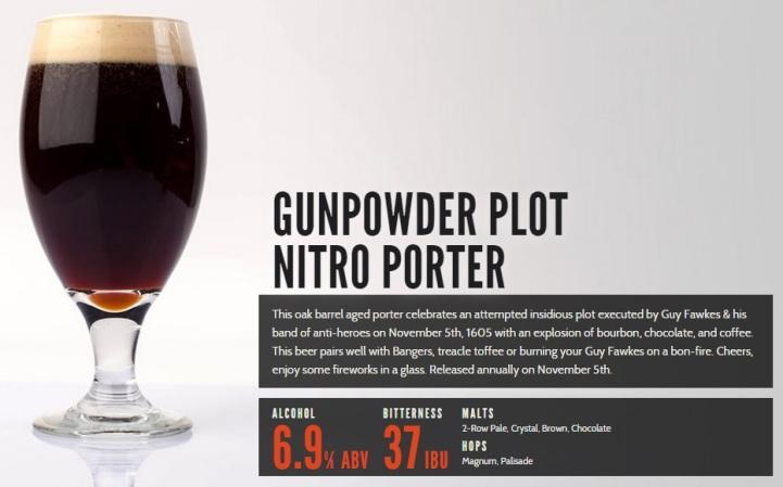 GunpowderPlot2